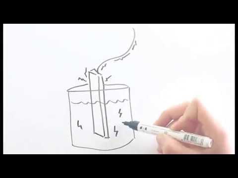 https://www.youtube.com/watch?v=ZKDBy2OEZH0