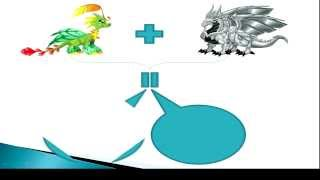 How To Get All The Dragons In Dragon City Part 1