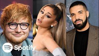 Top 100  Los Artistas Más Reproducidos En Spotify 😄