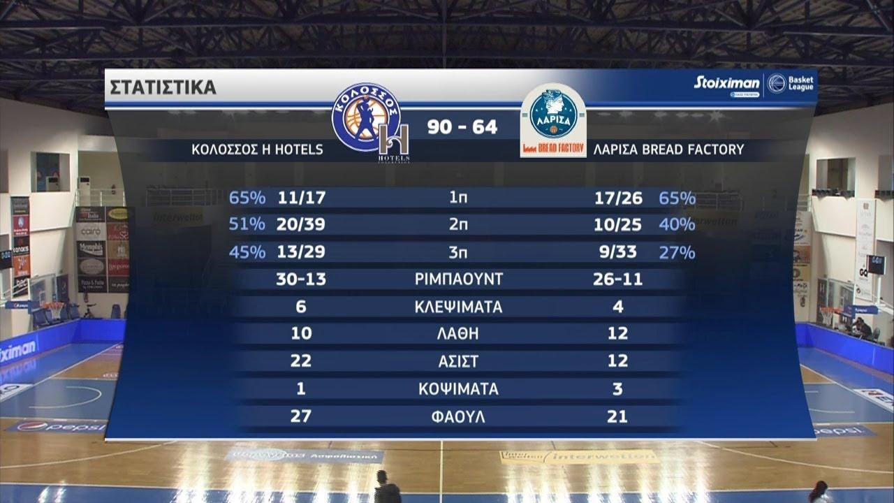 Basket League: Κολοσσός – Λάρισα 90-64   HIGHLIGHTS   05/12/2020   ΕΡΤ