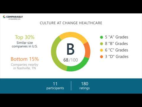 Working at Change Healthcare - May 2018