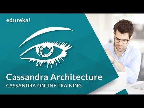 Cassandra Architecture   Apache Cassandra Tutorial   Apache ...