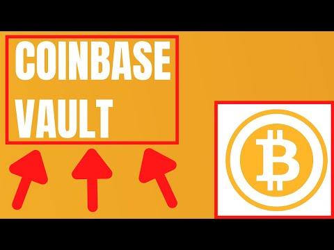 Bitcoin fidelity elindítása