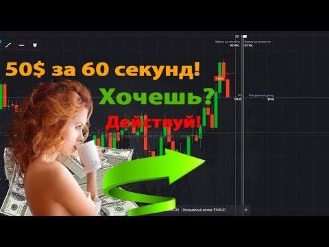 Купить волатильность опционы