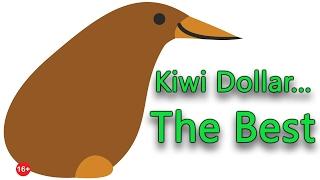 NEW ZEALAND DOLLAR INDEX - NZD ist der Stärkste