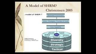 Strategic HRM models