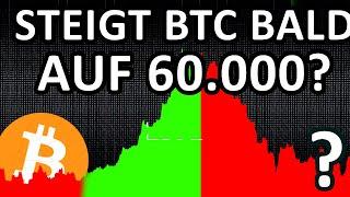 Will BTC-Preis steigt wieder an