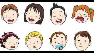 La cara. Vocabulario del cuerpo para niños