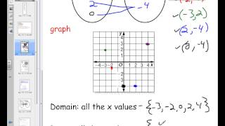 Algebra 1 4 3a relation as ordered pair graph table mapping