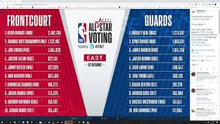 NBA All-Star Voting 2021  East & West REACTION   (Klay Thompson Is Top 10 🤦🏾♂️)