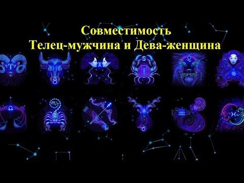 Любовный гороскоп 2017 для овнов