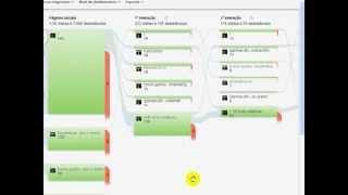 Google Analytics - Guia Relatórios Padrão - Seção Público Alvo