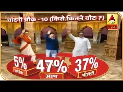Survey: Chandni Chowk में AAP को फायदे का अनुमान, BJP को झटका! ABP Opinion Poll