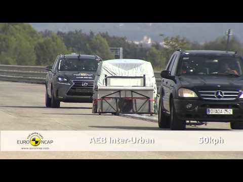 Euro NCAP AEB Test of Lexus NX 2014