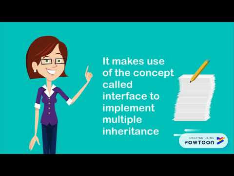 types of inheritance in java animation video