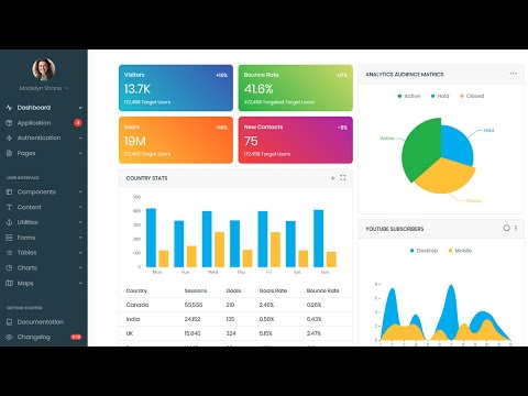 Top 6+ best Free React.js Admin Dashboard Templates  you must use for 2021