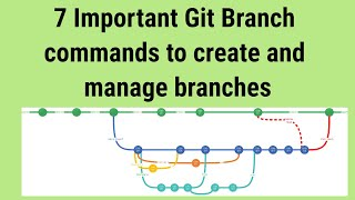 How to work on Git branches | Important git branch commands
