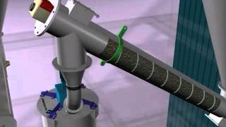 MULTICOR® -- Cement Mixing and Blending
