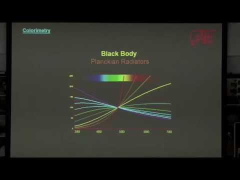 SAS Workshop on Basics of Colour Measurement & Management on 7th Oct,2016 Part 2/2