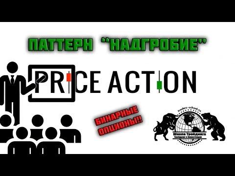 Договор опциона в российском праве