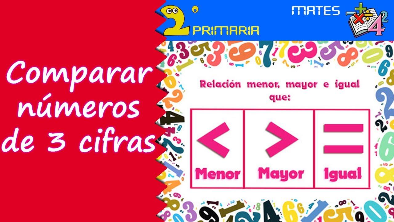 Mate, 2º Primaria. Tema 7. Comparación de números de tres cifras