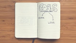The most important goals to set in your 20s.