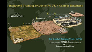 Zen Technologies at AUSA