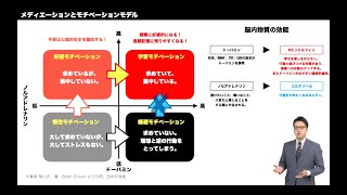 【iTeachers TV Vol.253】田中 善将 さん(郁文館夢学園/スクールエージェント)後編を公開しました!