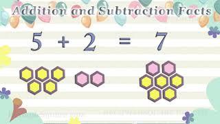 Addition And Subtraction Practice Kindergarten, Simple Addition And Subtraction