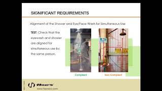 HowtoConducttheANSIZ358.1AnnualInspection
