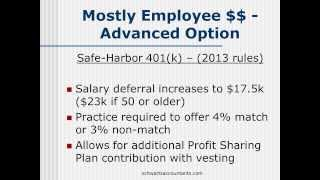 Retirement Plan Basics for Practice Owners