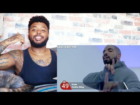Top 100 Most LIKED Songs Of All Time | Reaction