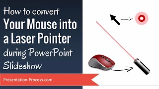 How To Convert Mouse Into Laser Pointer During PowerPoint Slideshow