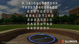"Thumbnail of ""Pi Day"" Number Song video"