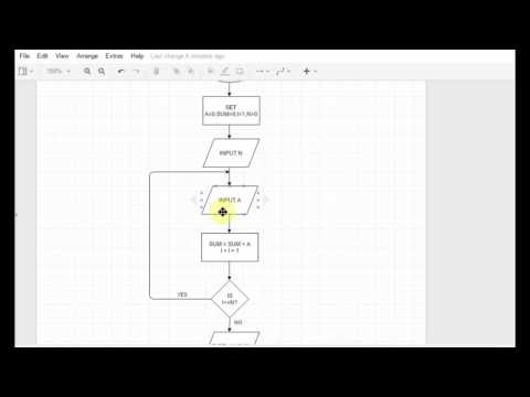 Flowchart Tutorials 6 : Introduction to Loops