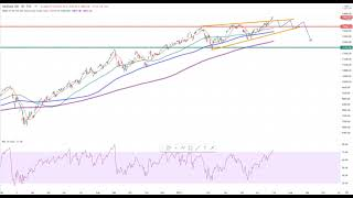 Wall Street - General Electric kann wieder durchstarten!