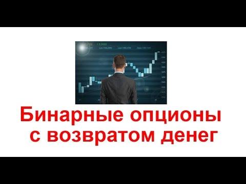 Московская биржа опционы