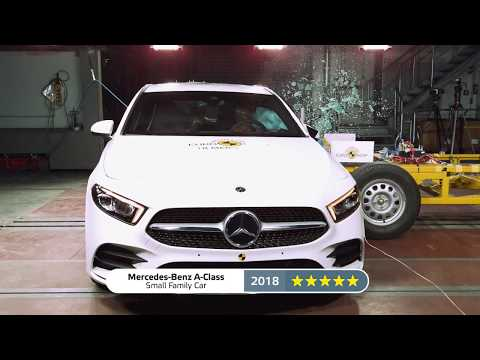 Safest Cars Of 2018 Picked By Euro NCAP