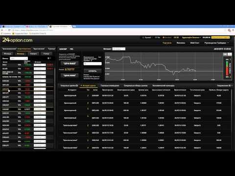 Выбор трейдера для инвестиций в памм счета