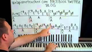 Mooi Liedje Piano Lesson Part 1