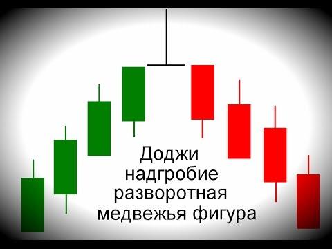 Опционы бинарные список