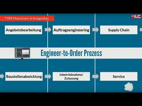 4PEP Maschinen- und Anlagenbau - Transformation des Engineer-to-Order Prozesses