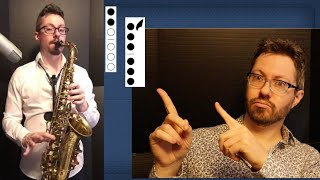 🎷 Alto Sax Finger Chart   Eb Alto Saxophone Fingerings for Notes