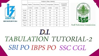Data Interpretation [TABULATION] | Tutorial - 2 | SBI PO | IBPS PO | LIC | SSC CGL | SSC CHSL