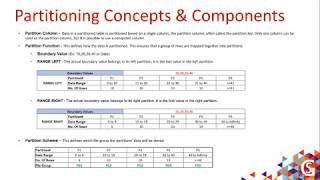 SQL Server Data Partitioning by Vijay Reddy