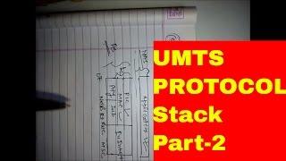 UMTS Protocol Stack Part - 2