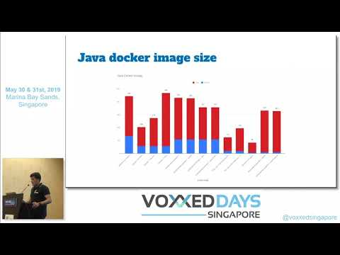 Docker and Java video
