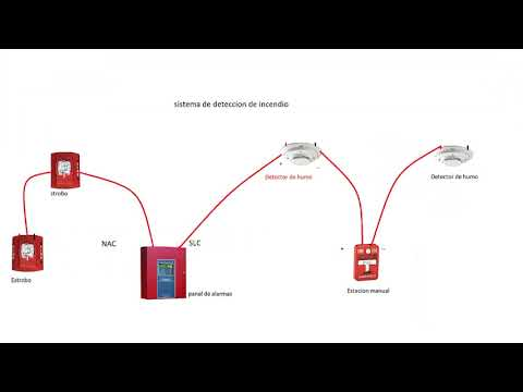 Conexion de sistena de incendio basico
