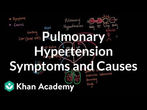 Hypertensive Syndrom Unterstützung