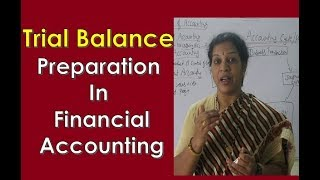 """ Trial Balance"" Preparation in Financial Accounting"